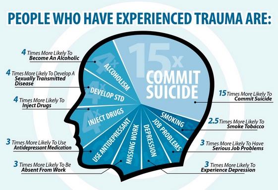 cara mengatasi trauma masa lalu